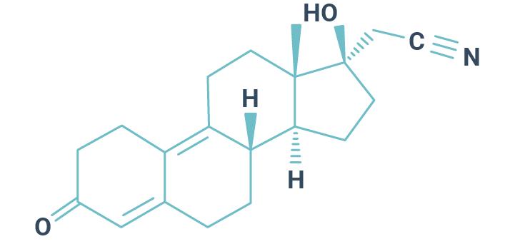 Pille liste antiandrogene Liste der